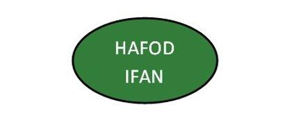 Hafod Ifan