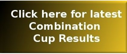 Combination Competitions