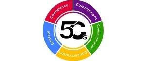 The 5C's