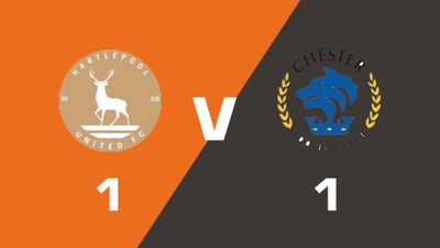 Hartlepool United vs Chester Match Highlights  (Tue 15th August 2017)