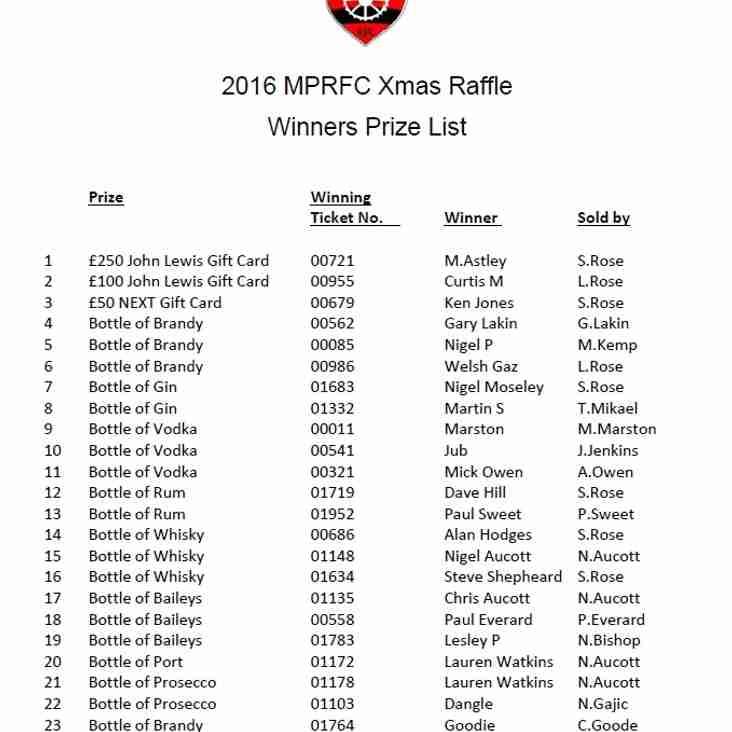 2016 Xmas Raffle Prize Winners List
