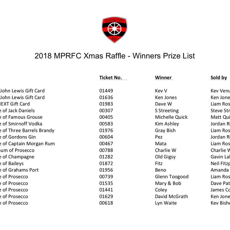 2019 Christmas Raffle Winners Prize List