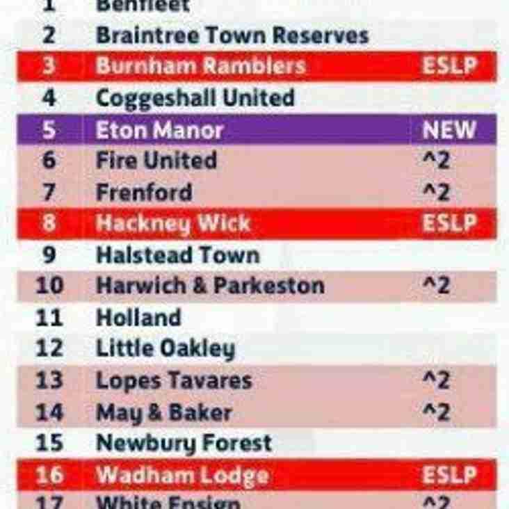 Provisional League Allocation