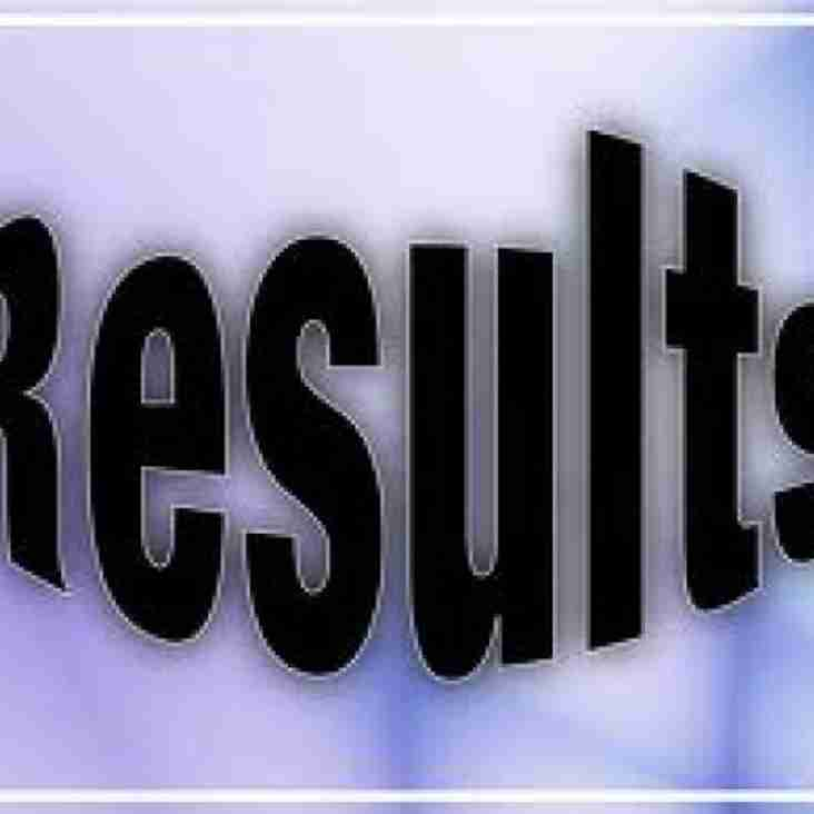 Bank holiday Monday results