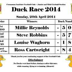 Duck Race 2014 ~ The Result