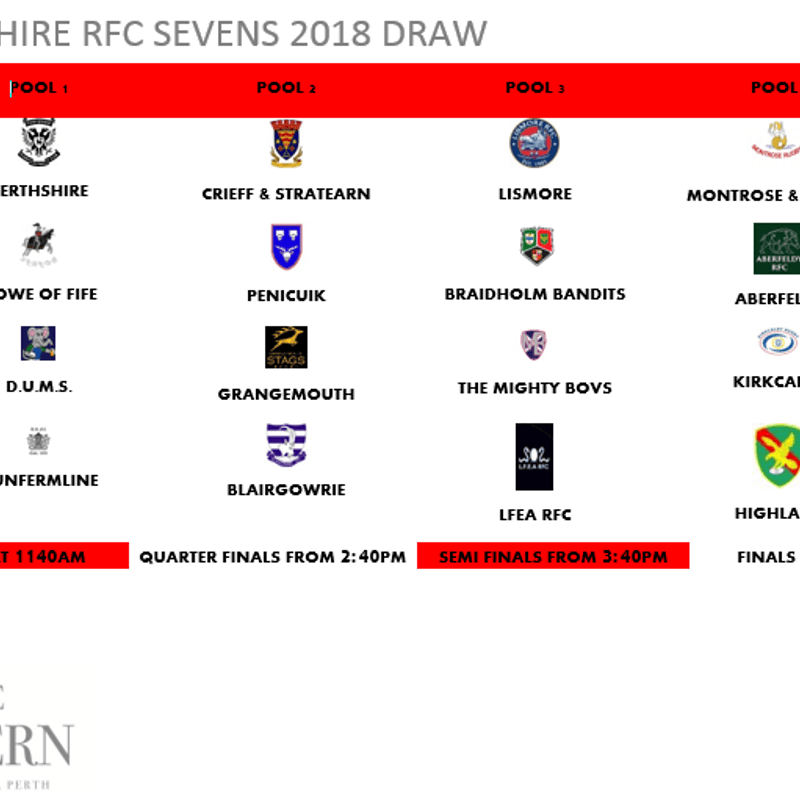 Perthshire Rugby 7s 2018 Draw