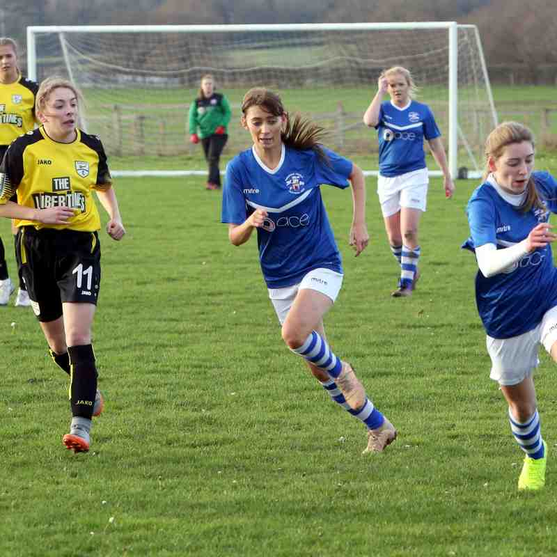 Angels Ladies (2) vs Margate (4), 13.01.19. SECWFL Div 1 East by David Couldridge