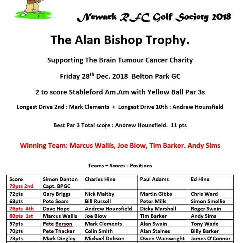 28-12-2018 ALAN BISHOP GOLF DAY