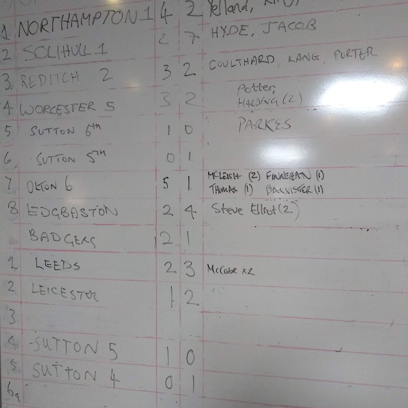 Results board for Saturday 6th October