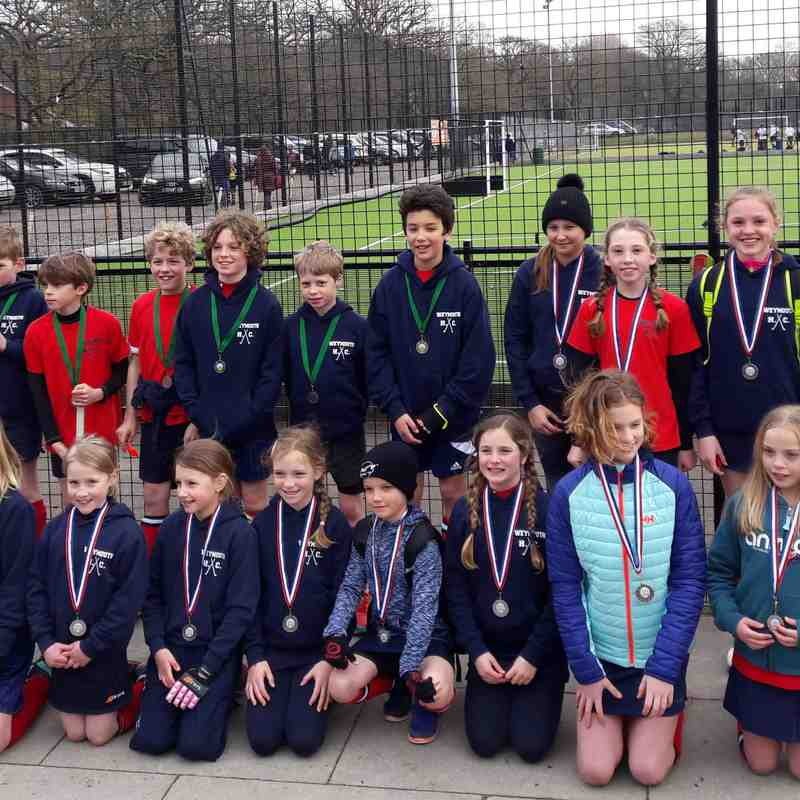 County Championships 2018