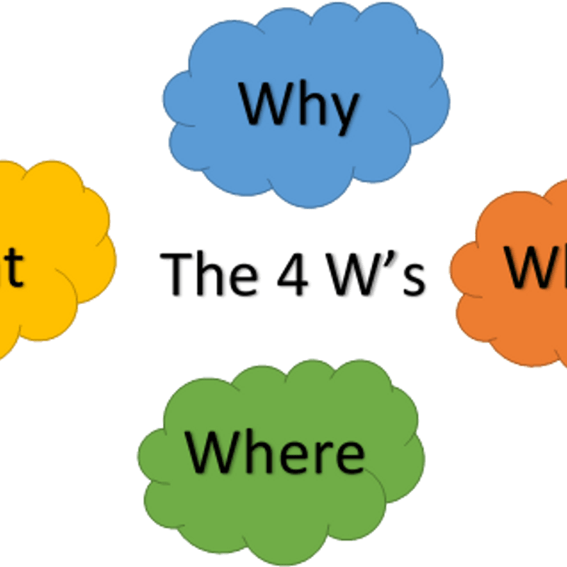 Recording Disclosures : 4 W's to getting it right