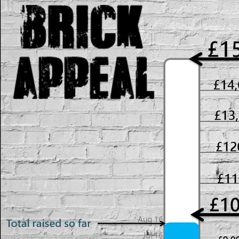 Brick appeal reaches first target