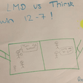 Thirsk vs LMD