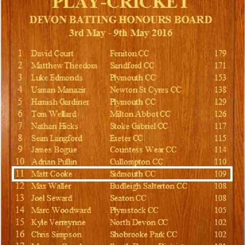 Batting & Bowling Honours Boards 2016