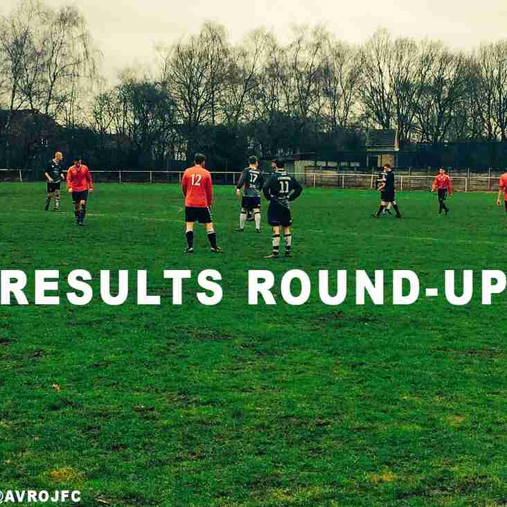 Results Round-Up - 27.01.18