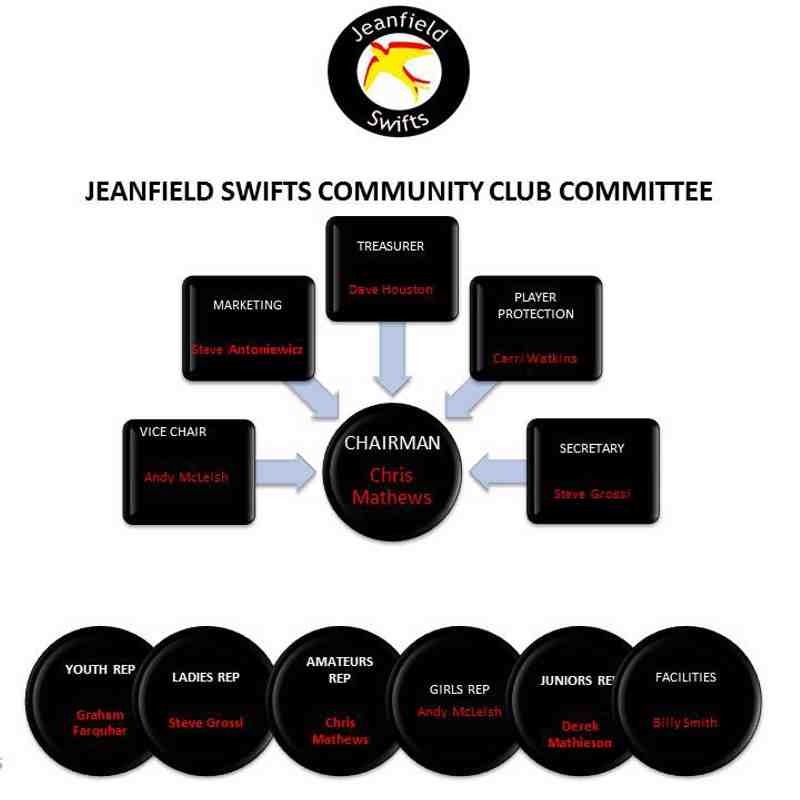 Community Club