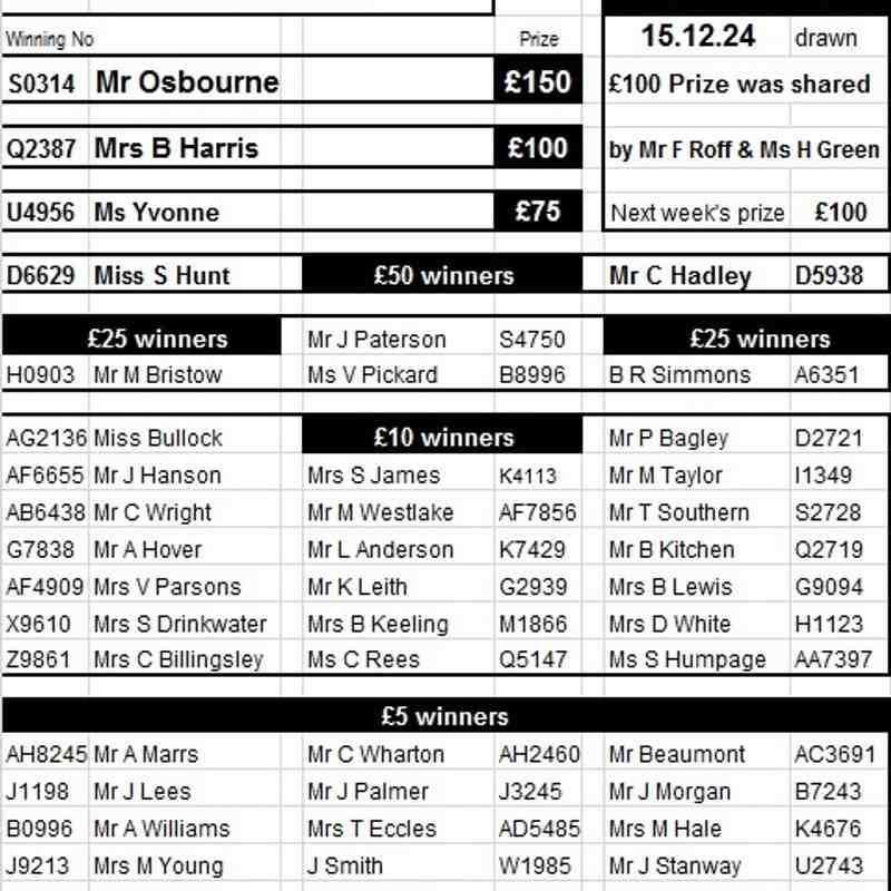 Goalden Gate Results (2015-16)