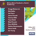 Scottish Cup: McCrea West of Scotland vs. Heriot's