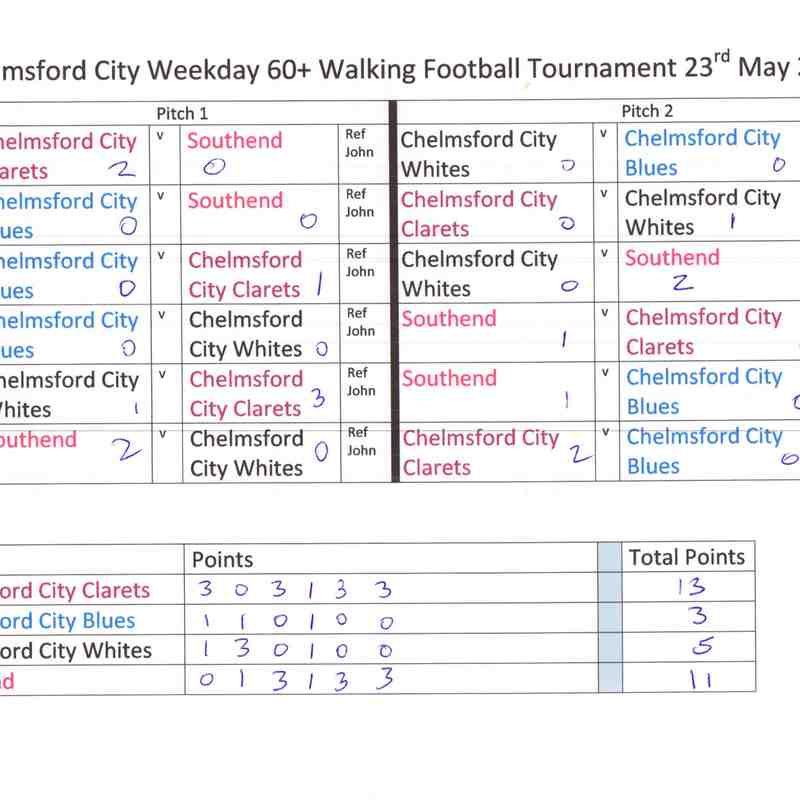 Weekday Tournament May 2017