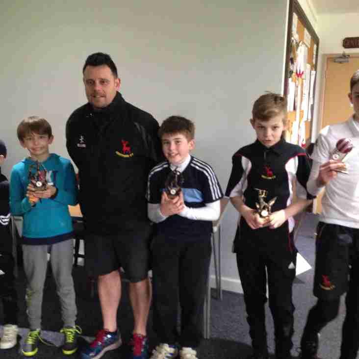 HCC Junior Easter Cricket Camp (2018) - Award Winners