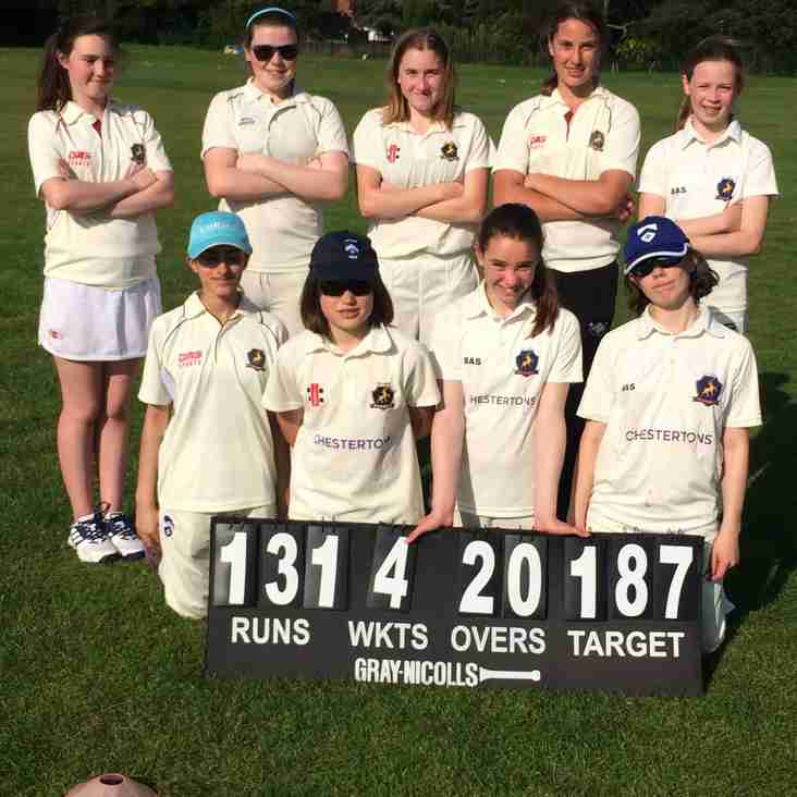 Two excellent Cup wins for Richmond's men and Girls U15