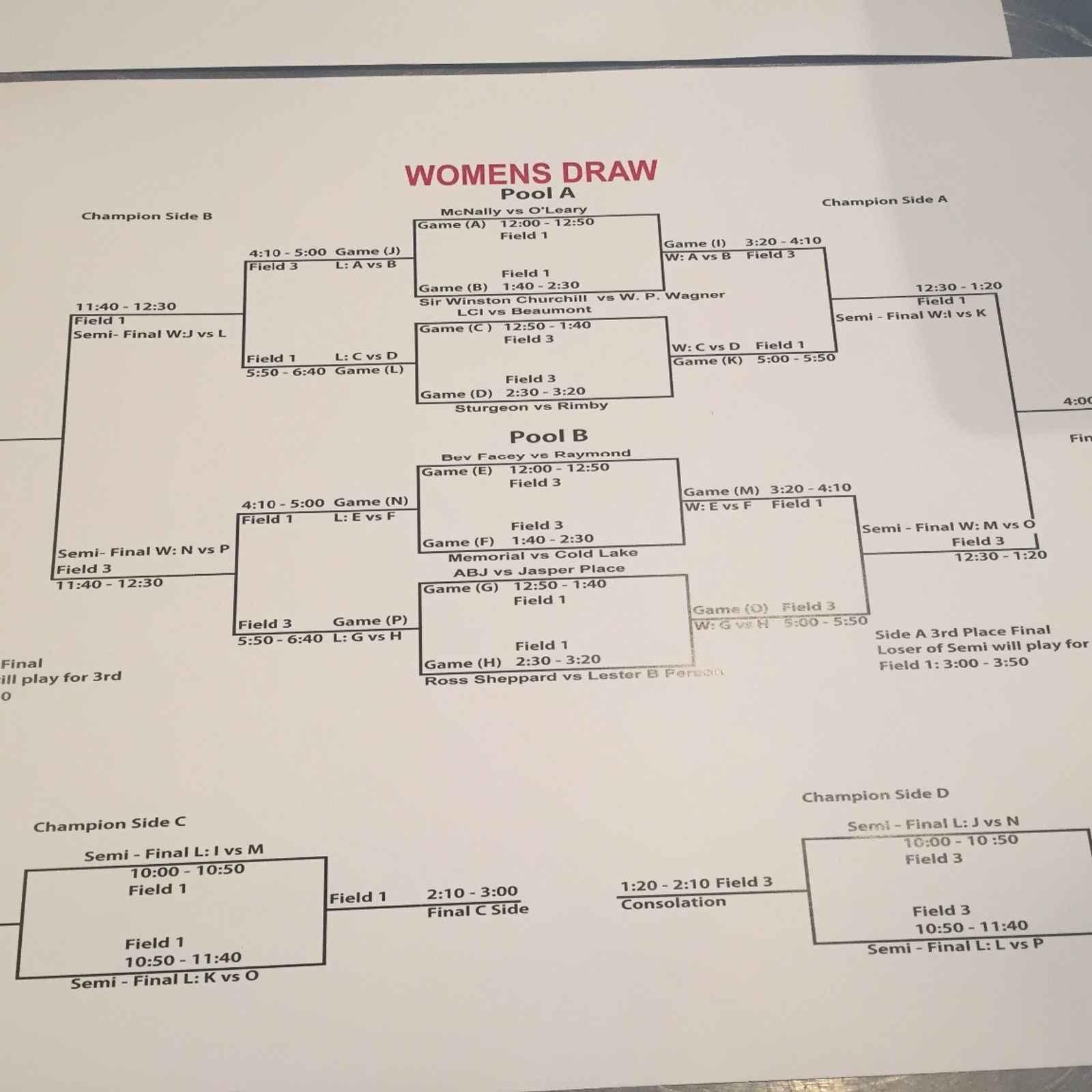 Women's High School Tournament schedule