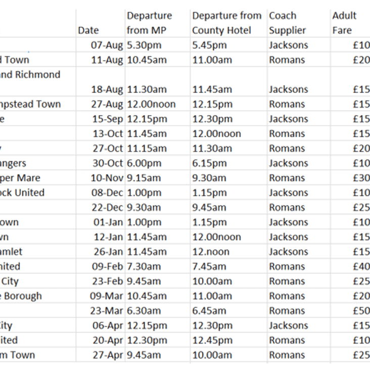 Away coach travel 2018-19