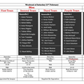 Team Sheet Is Now Published