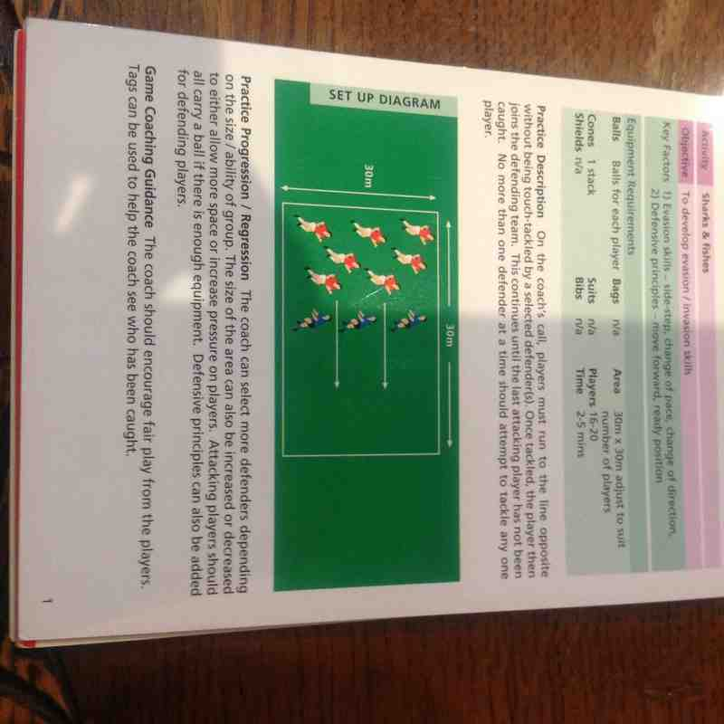 Coaching - Small sided game ideas (target age group u6-13)