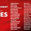 CLUB NEWS   Gosset Named in Wales C International Squad