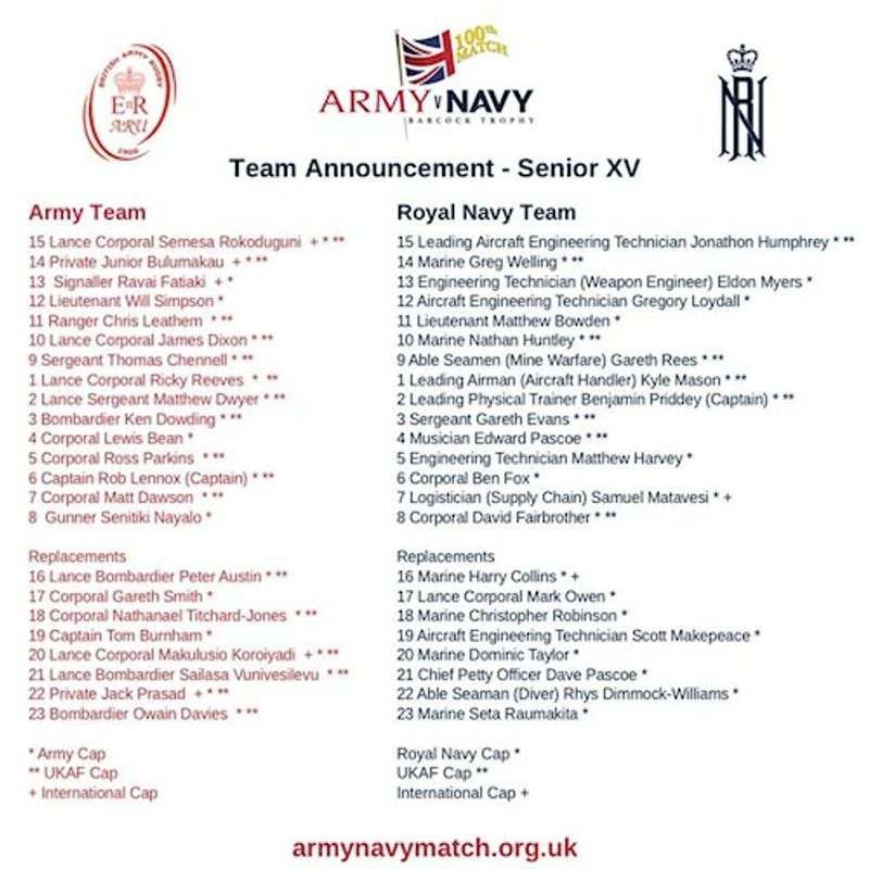 CLEVE PLAYER NAMED IN STARTING LINEUP FOR ARMY V NAVY MATCH