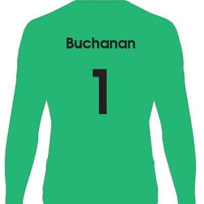 Kieron Buchanan