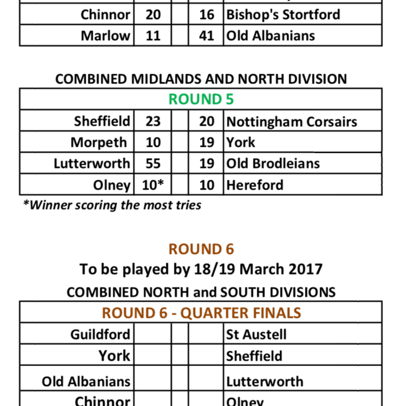 National Cup Draw