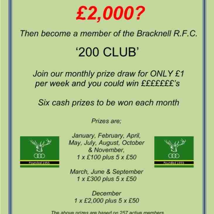 December 200 club draw results