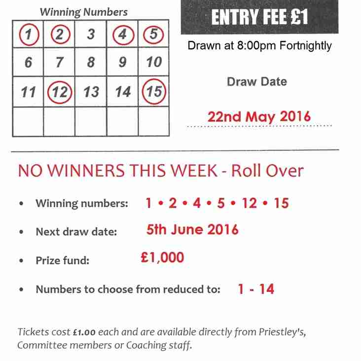 Fortnightly 'Lotto Draw' - No Winners!!