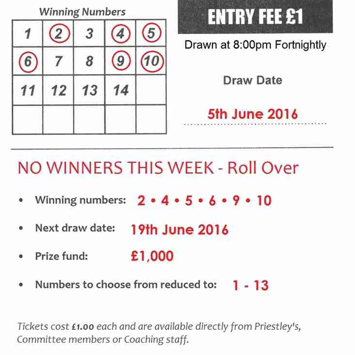 Fortnightly 'Lotto Draw' - No Winners!!