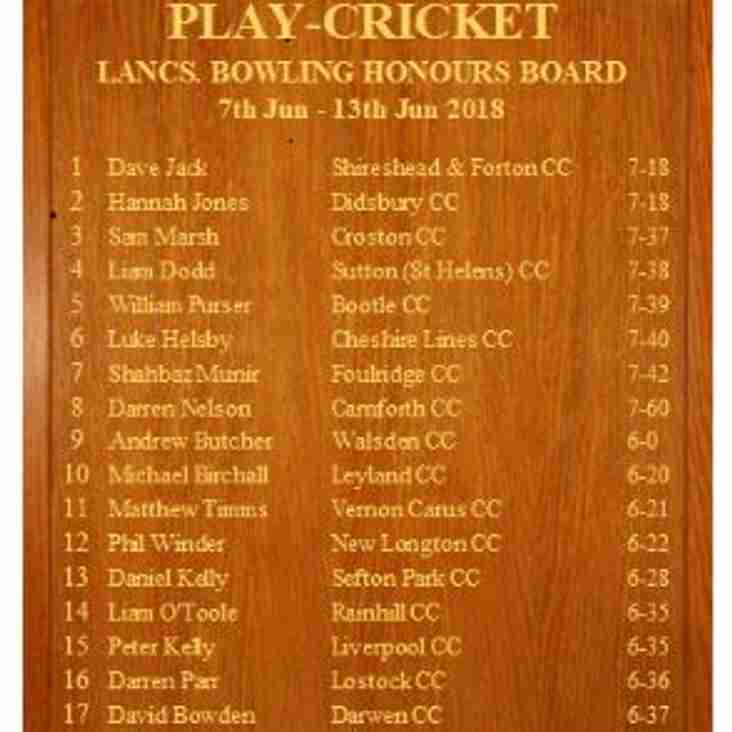 Didsbury 5s Bowler make the Lancs Weekly Honours board