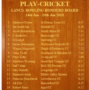 Hamza's 6fer makes the Lancs weekly honours board