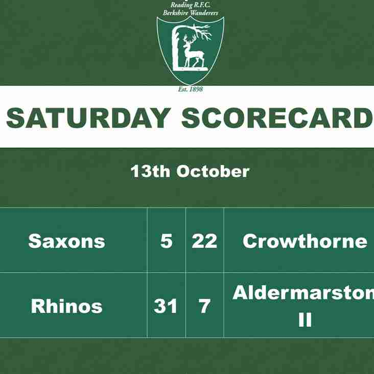 Saturday Scorecard
