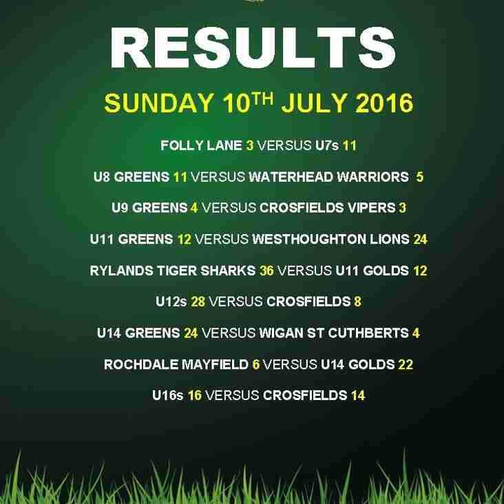 RESULTS 10.07.2016