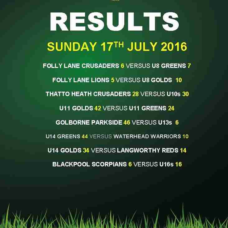 RESULTS 17.07.2016