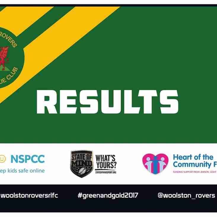 RESULTS 21.05.2017