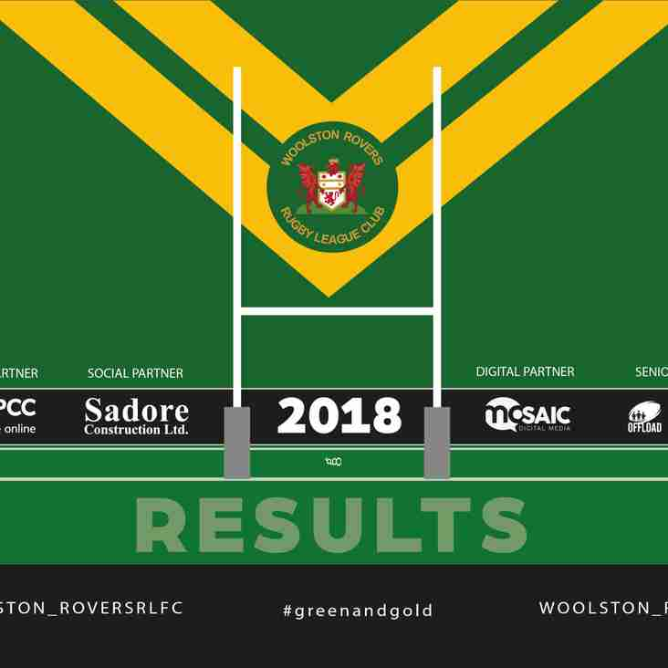 JUNIOR MATCH RESULTS 22.07.2018