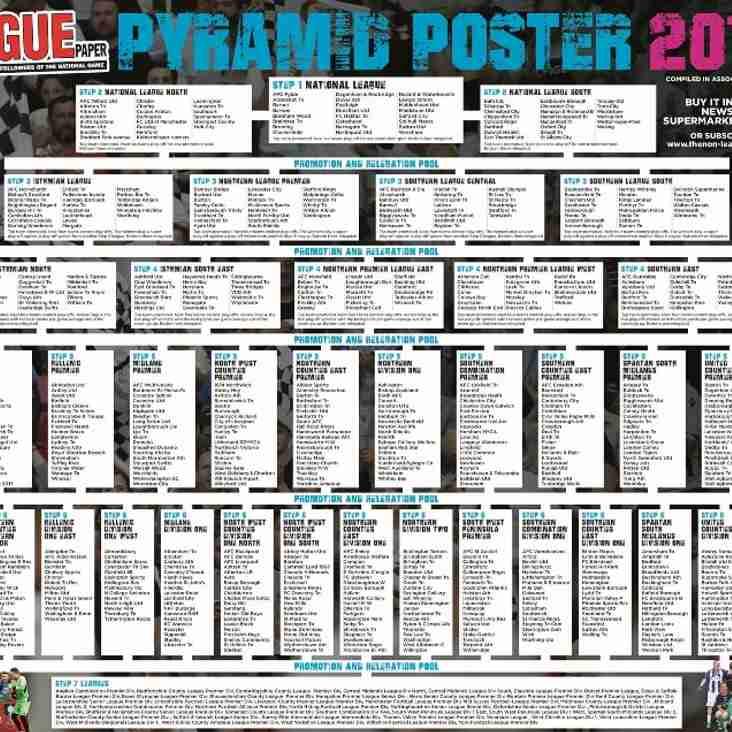 FA announce Non-League Pyramid Revamp