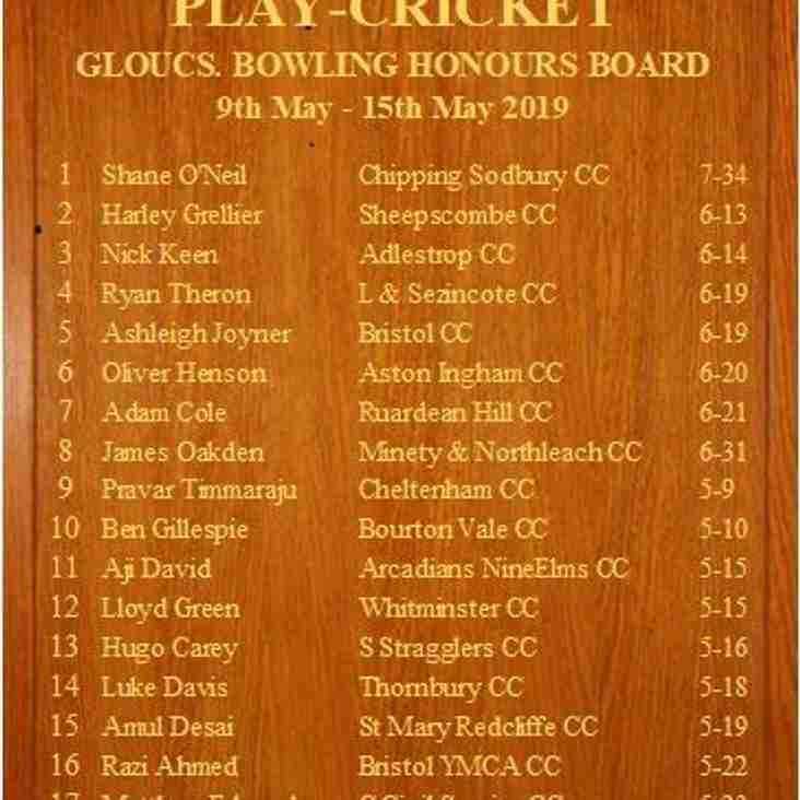 Week 2 Honours Boards