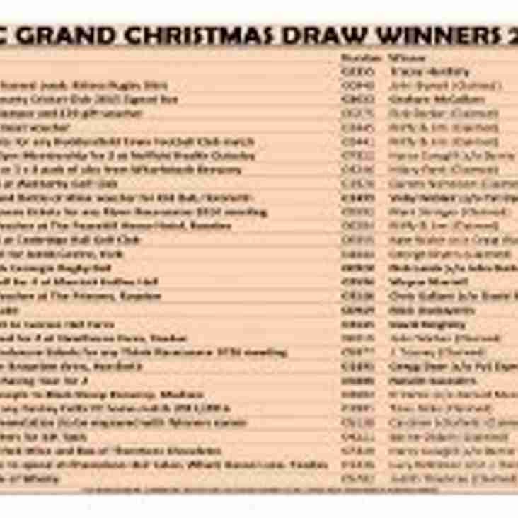 Christmas Draw Winners and Thanks to every one