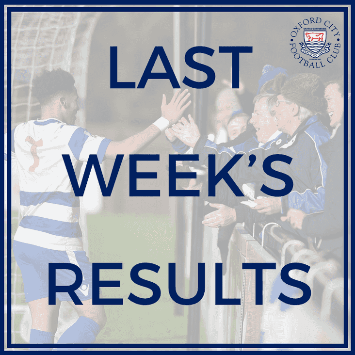 Last Week's Club Results