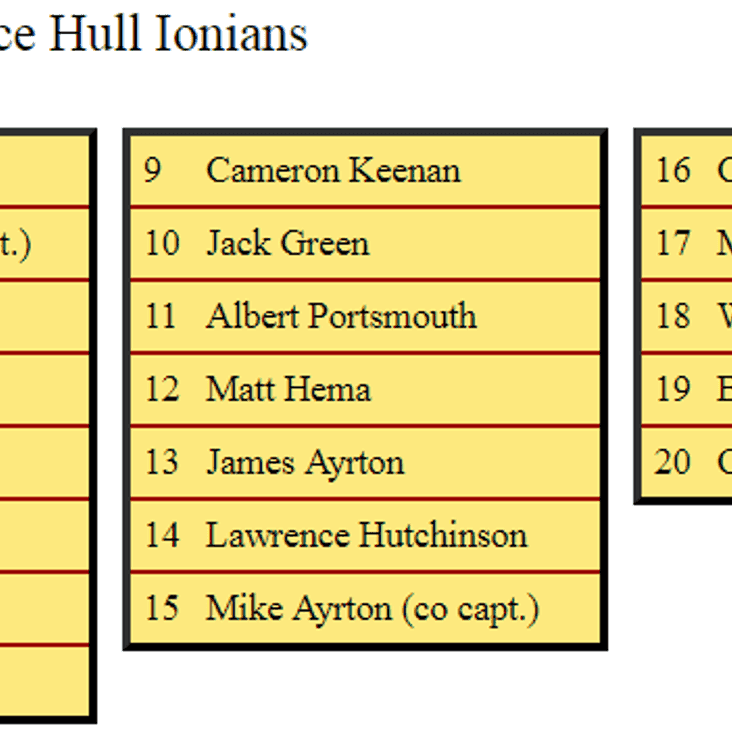 1st XV Squad to Face Hull Ionians