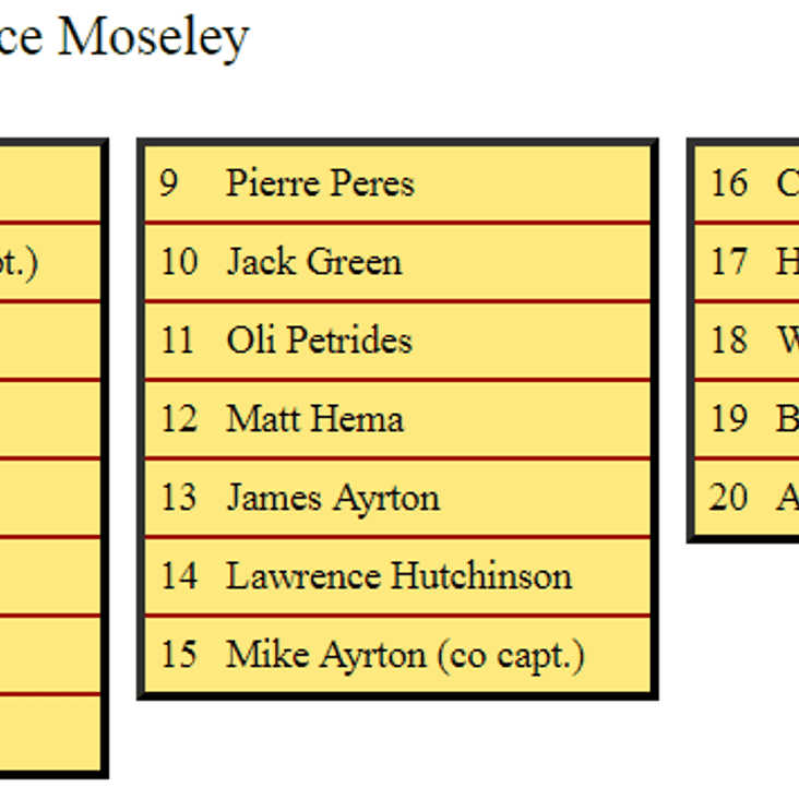 1st XV Squad to Face Moseley