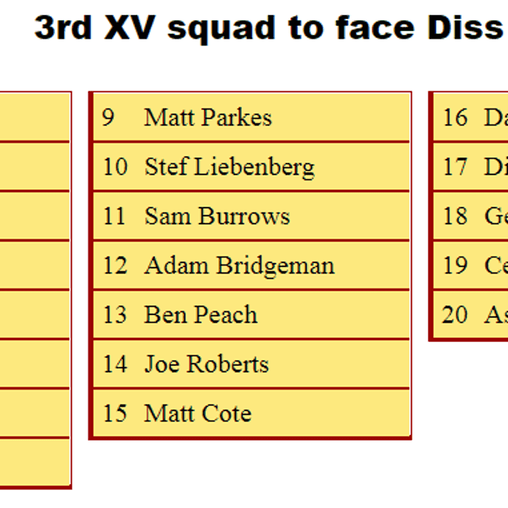 3rd XV Squad to Face Diss